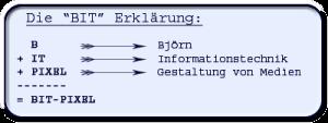 bit-erklaerung